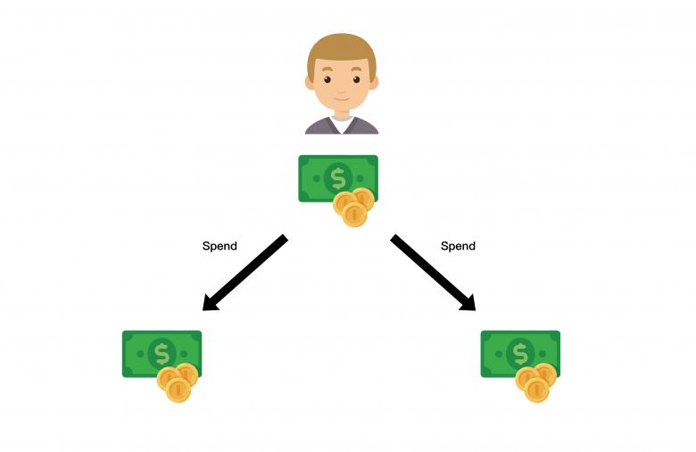 雙重支付之什麼?我們來看看應用區塊鏈在雙重支付的場景。