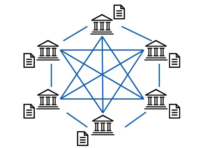 聯盟鏈是什麼?