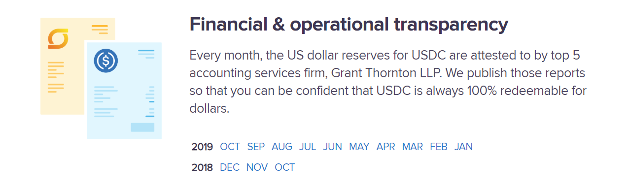 美金穩定幣 USDC